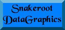 Snakeroot DataGraphics logo.